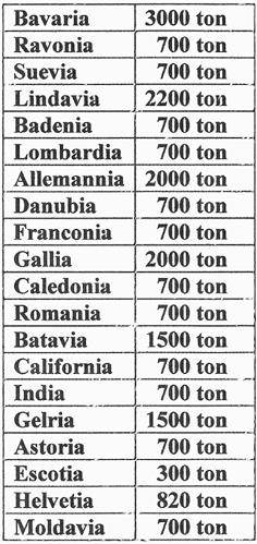 Tabel 1 - klein (500)